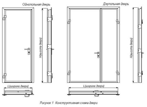 Входные двери чертежи 41